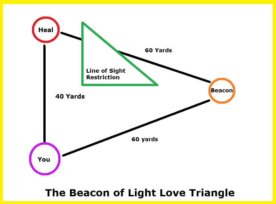 Beacon Love Triangle